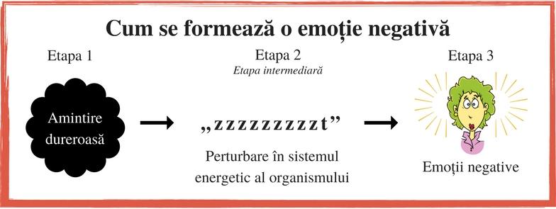 ce este EFT