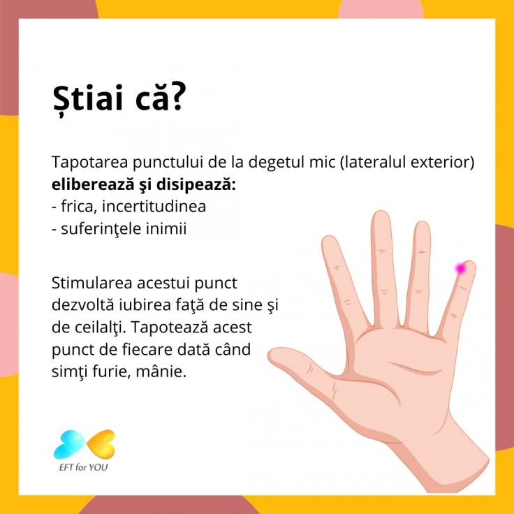 EFT punctul de la degetul mic